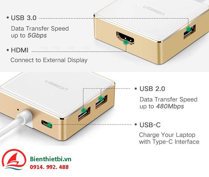 BánCáp USB Type C to HDM Ugreen 30441, 3 cổng USB sạc USB-C