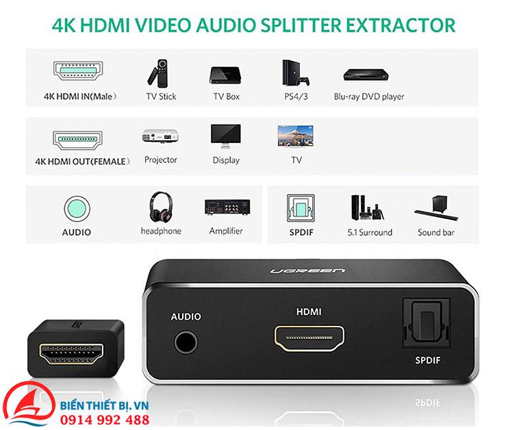 Bộ chuyển đổi tín hiệu HDMI và âm thanh quang Audio