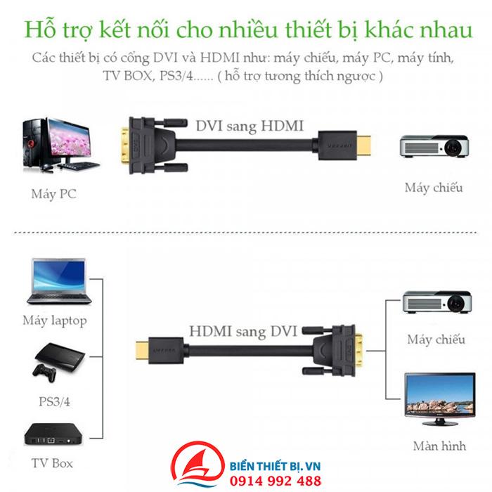 Ugreen 10165 - Cáp DVI - HDMI chính hãng