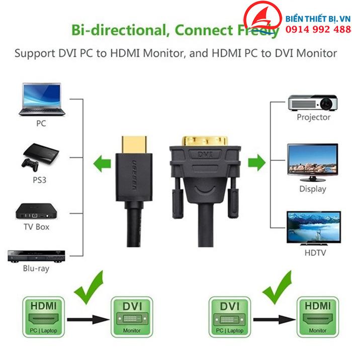 Cáp chuyển đổi HDMI sang DVI-D dài 1.5m Ugreen 11150