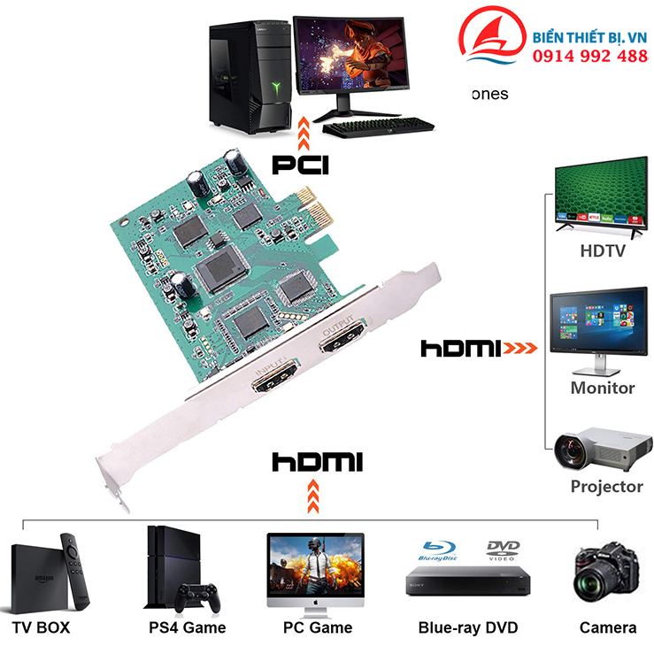 Card ghi Video Full HD 1080P@60fps