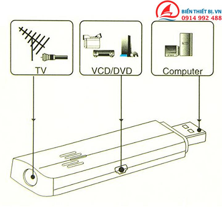Thiết bị thu tín hiệu kỹ thuật số Analog - Xem truyền hình trên máy tính giao tiếp qua cổng USB